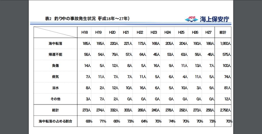 H27fishing.pdf (1)