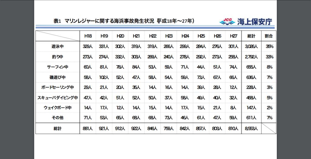 H27fishing.pdf