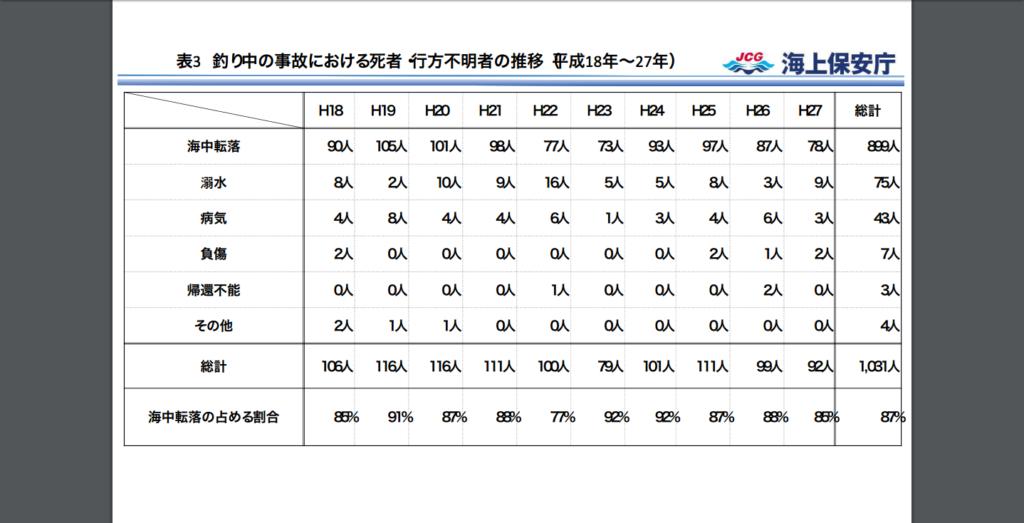 H27fishing.pdf (2)